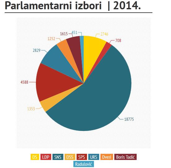 izbori201423