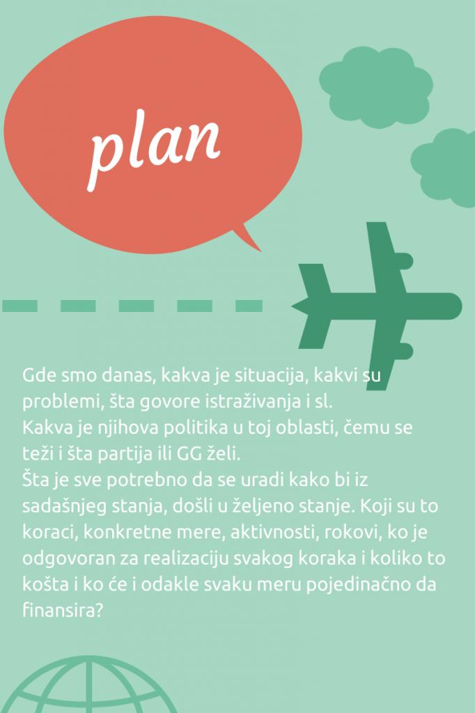 plan(2)